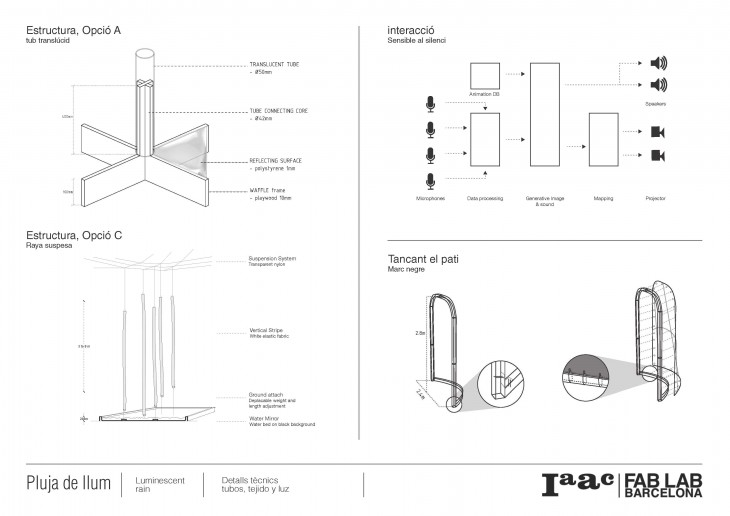 IAACPropsal.cat_Page_5