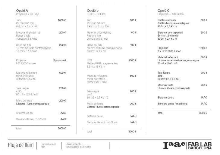 IAACPropsal.cat_Page_6