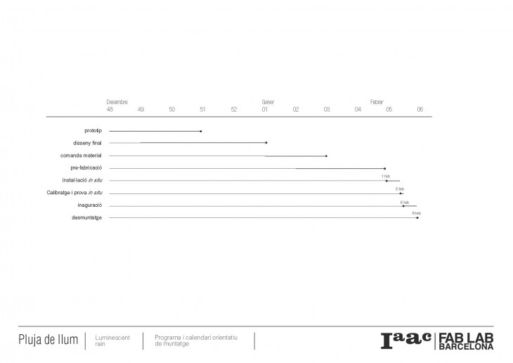 IAACPropsal.cat_Page_7
