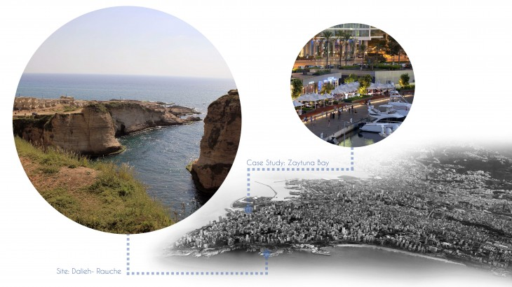 Diagram showing the two compared sites along the seafront : Dalieh and Zaitunay Bay