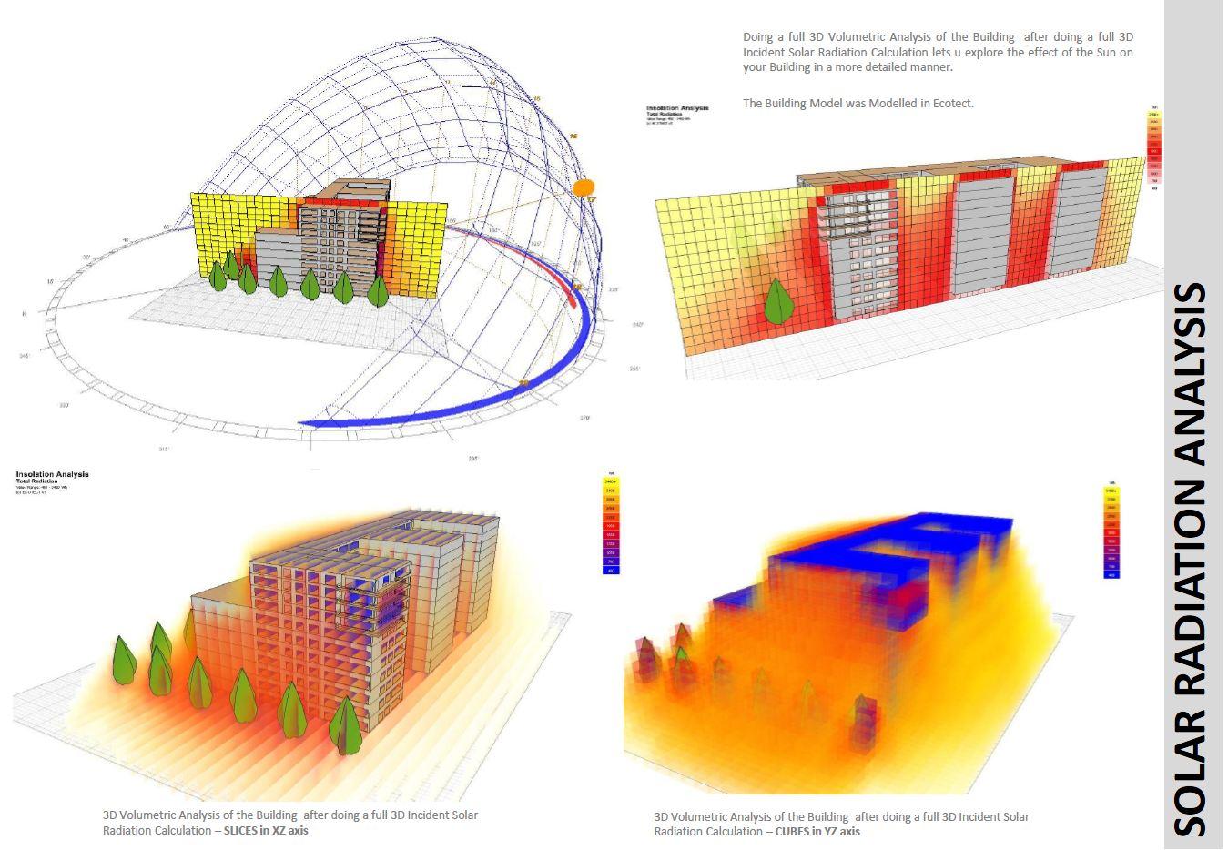 Ecotect Analysis Iaac Blog