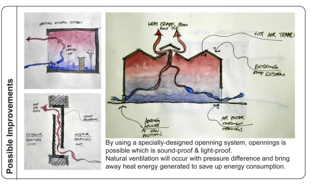 Razzmatazz Dancing Energy Iaac Blog