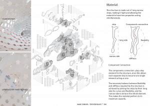 4_material
