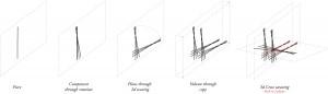 workhop_structure_presentation