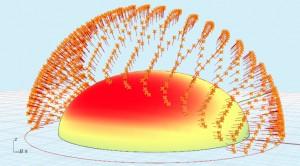 Sun Simulation System-3