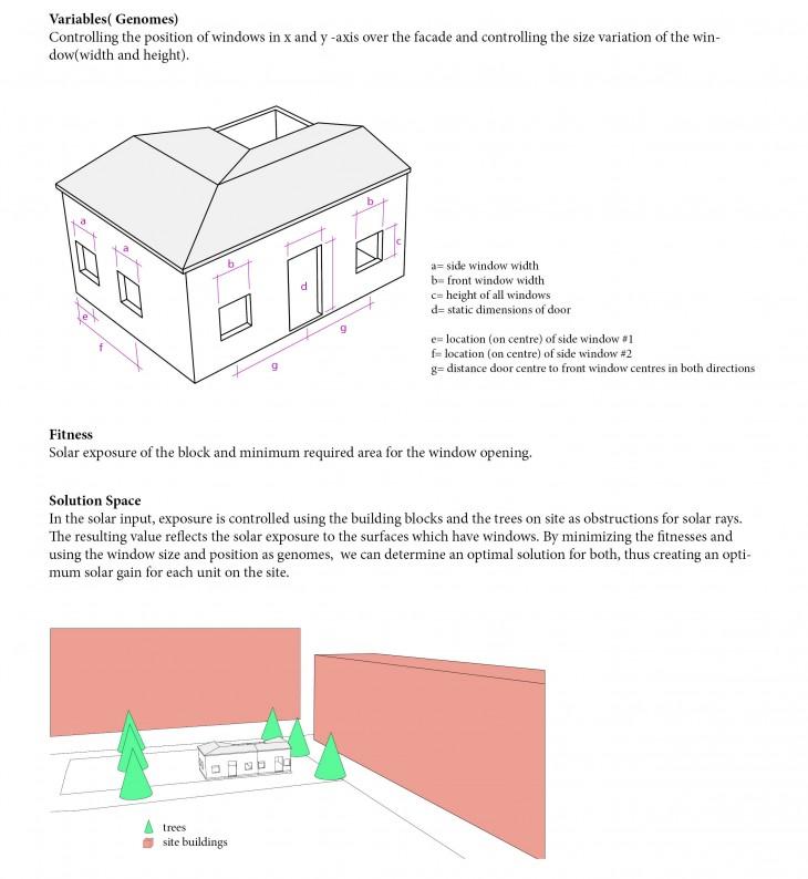 [Designing Associativity 2014] Sharma Sahil - A2