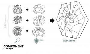 Concept_component