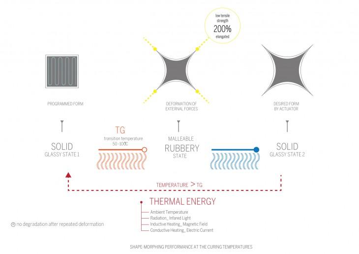 Material system diagrams12334-01