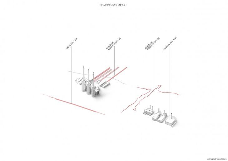 disconnectors2