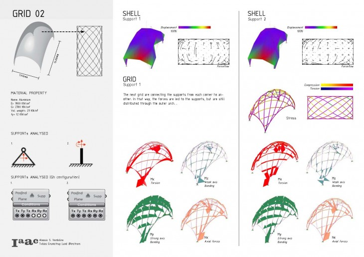 ExperimentalStructures-AlessioAndTobias-Assignment 03_Page_2