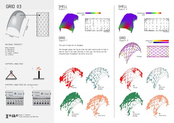 ExperimentalStructures-AlessioAndTobias-Assignment 03_Page_3