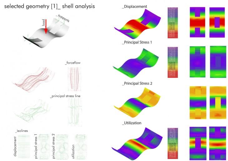 02selected geometry analysus_beam
