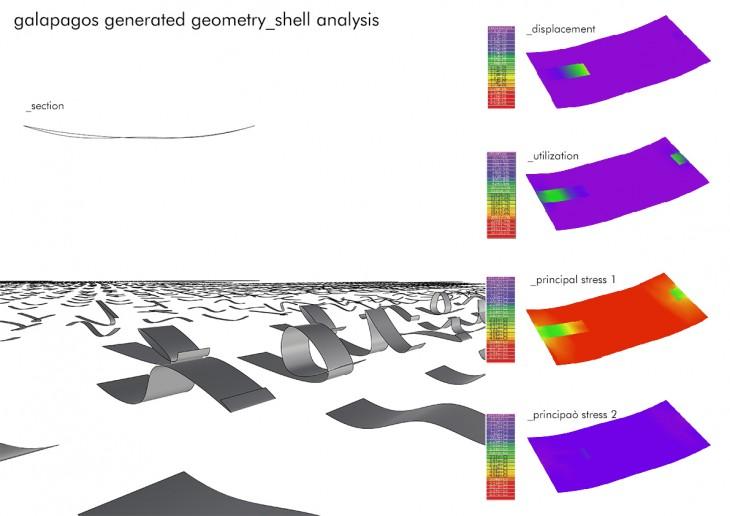 04galabagos generated geometry_shell analysis copy