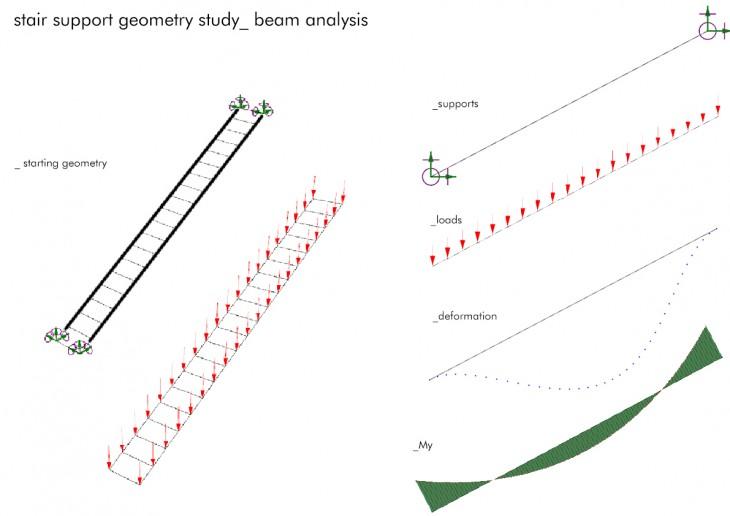 05stair supports _beam analysis