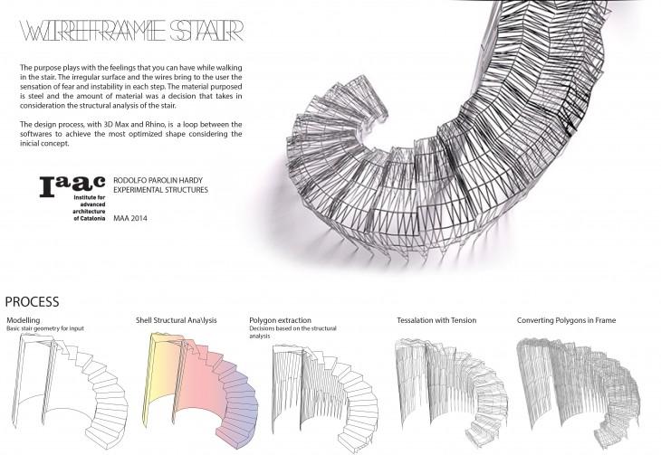 Stair_Rodolfo_Hardy