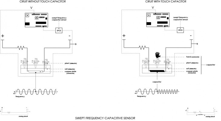 Swept Frequency Capacitive Touch Sensor