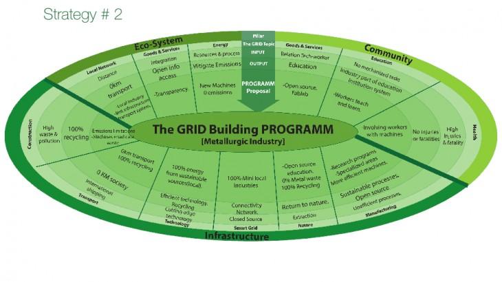Grid-Final 01.020