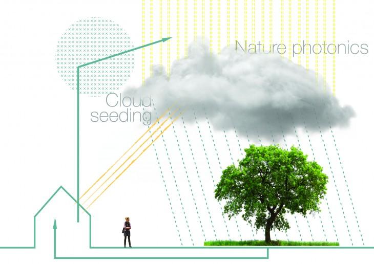 cloudseedingblogs-01