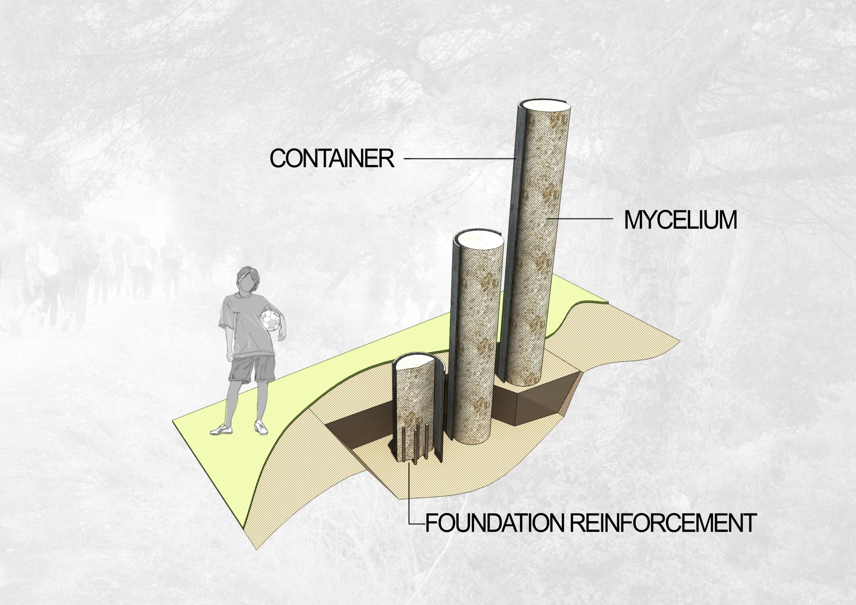CONSTRUCTION METHOD33