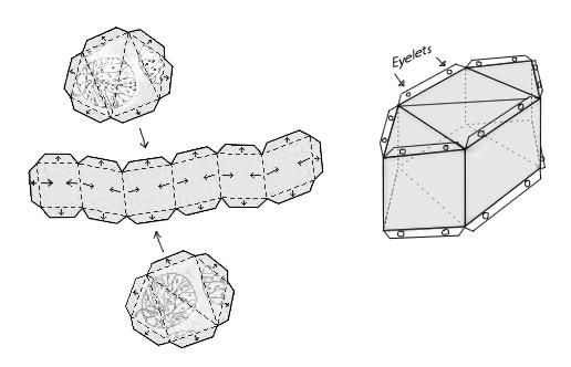 Diagram-unroll