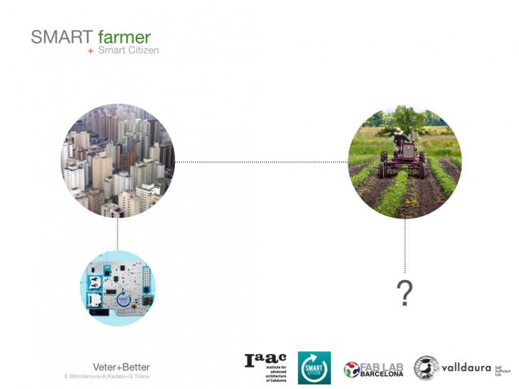 SMART Farmer Project.018