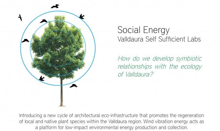 Social energy heading
