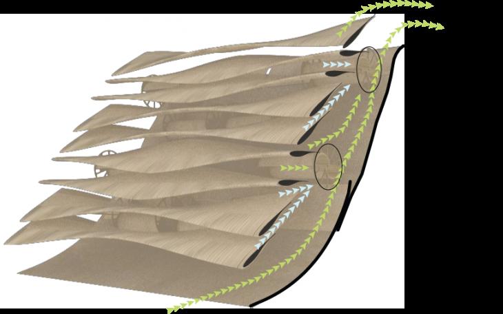 Slopediagram