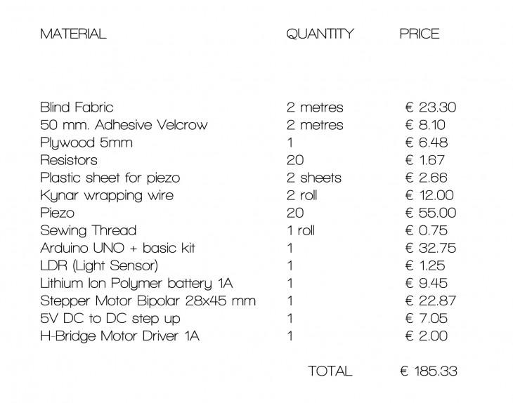 energy price-02