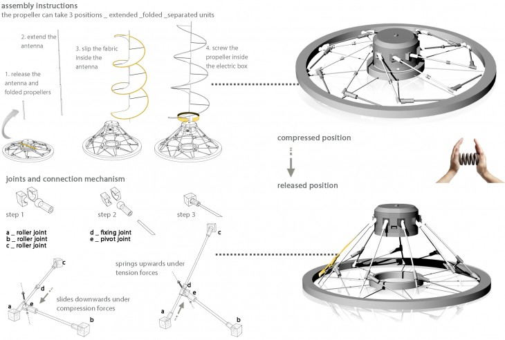 mechanism-