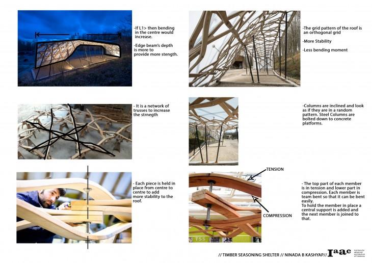 PART 1-sheet 2