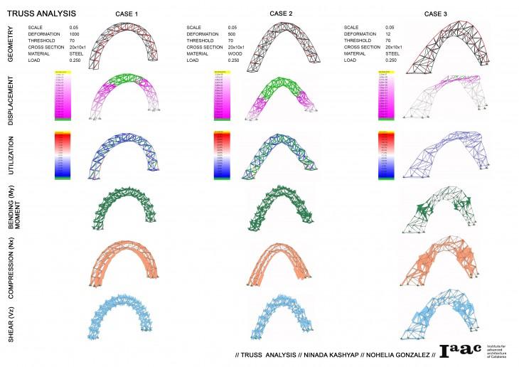 01_truss analysis