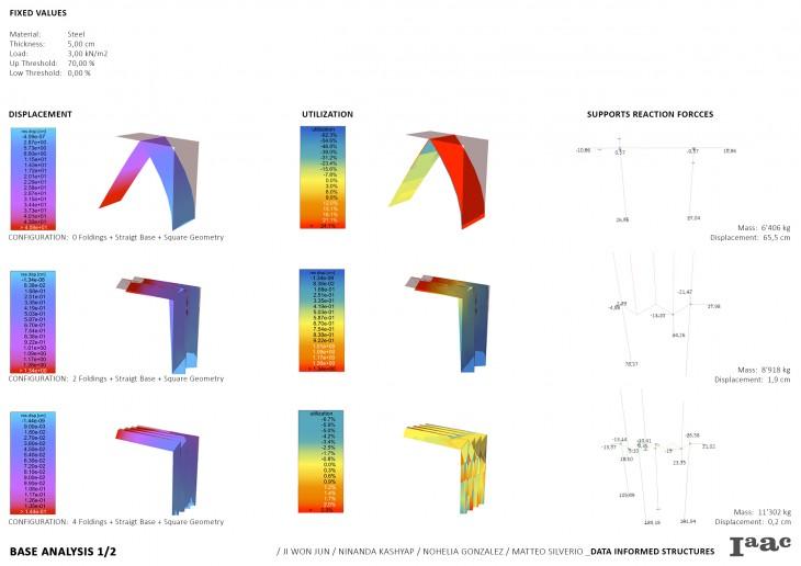 00_Base analysis sheet 1