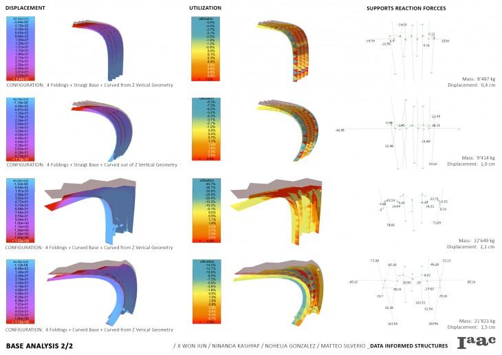 01_Base analysis sheet 2