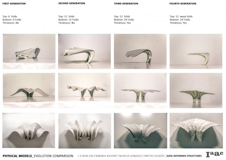 09_Physical models comparison
