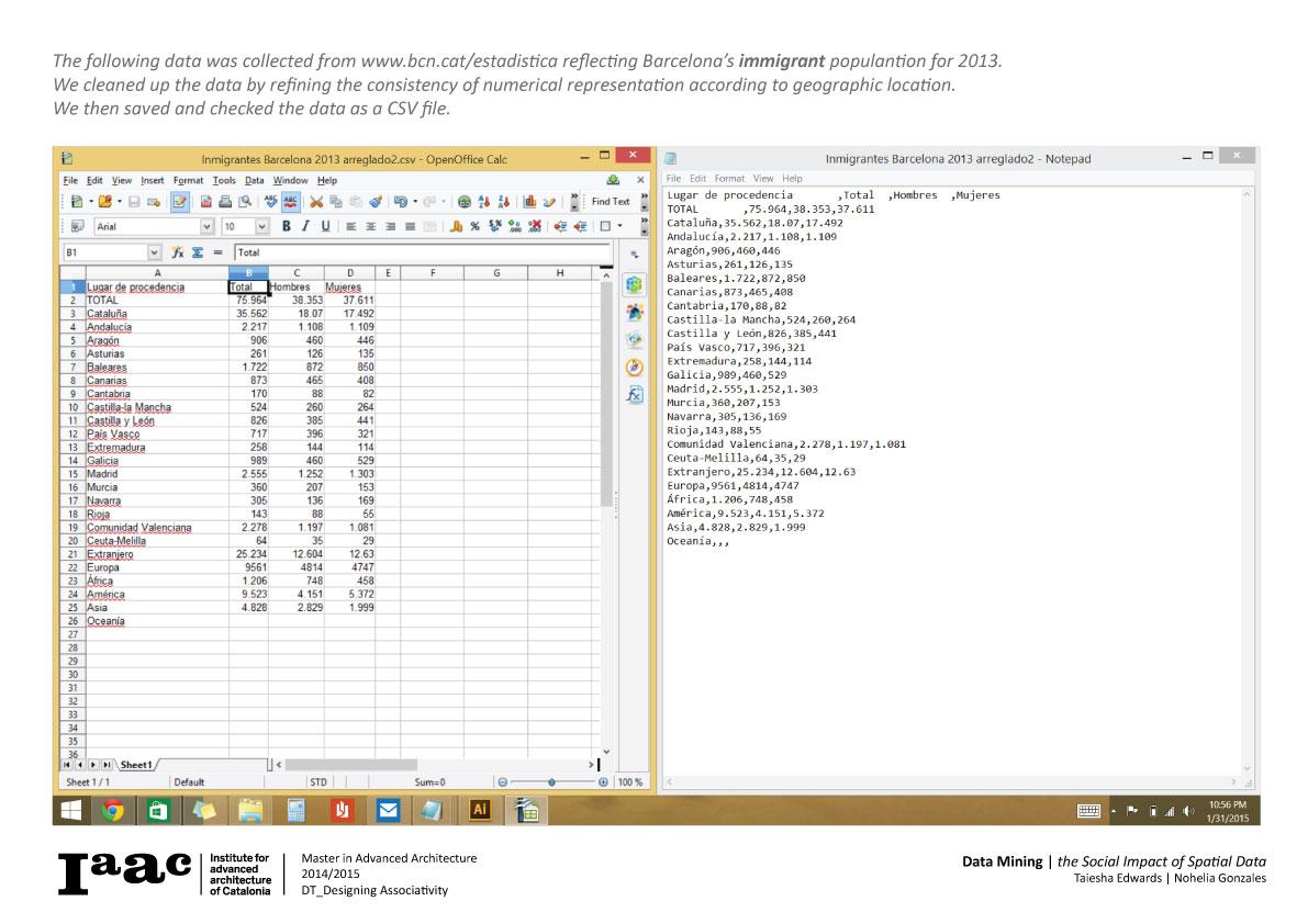DT_Assignment1-DataMining2_150131