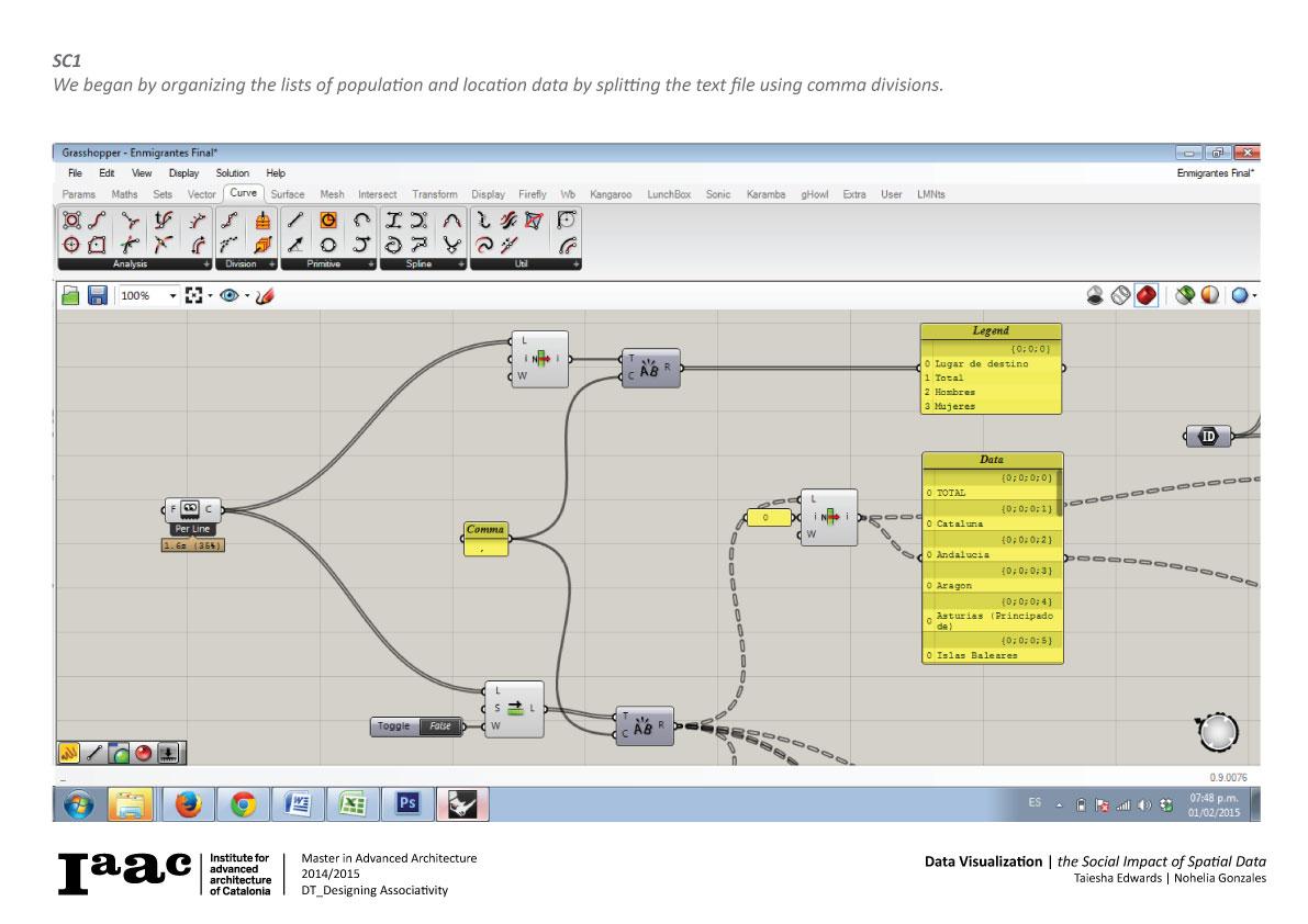 DT_Assignment1-DataVisualization2_150201
