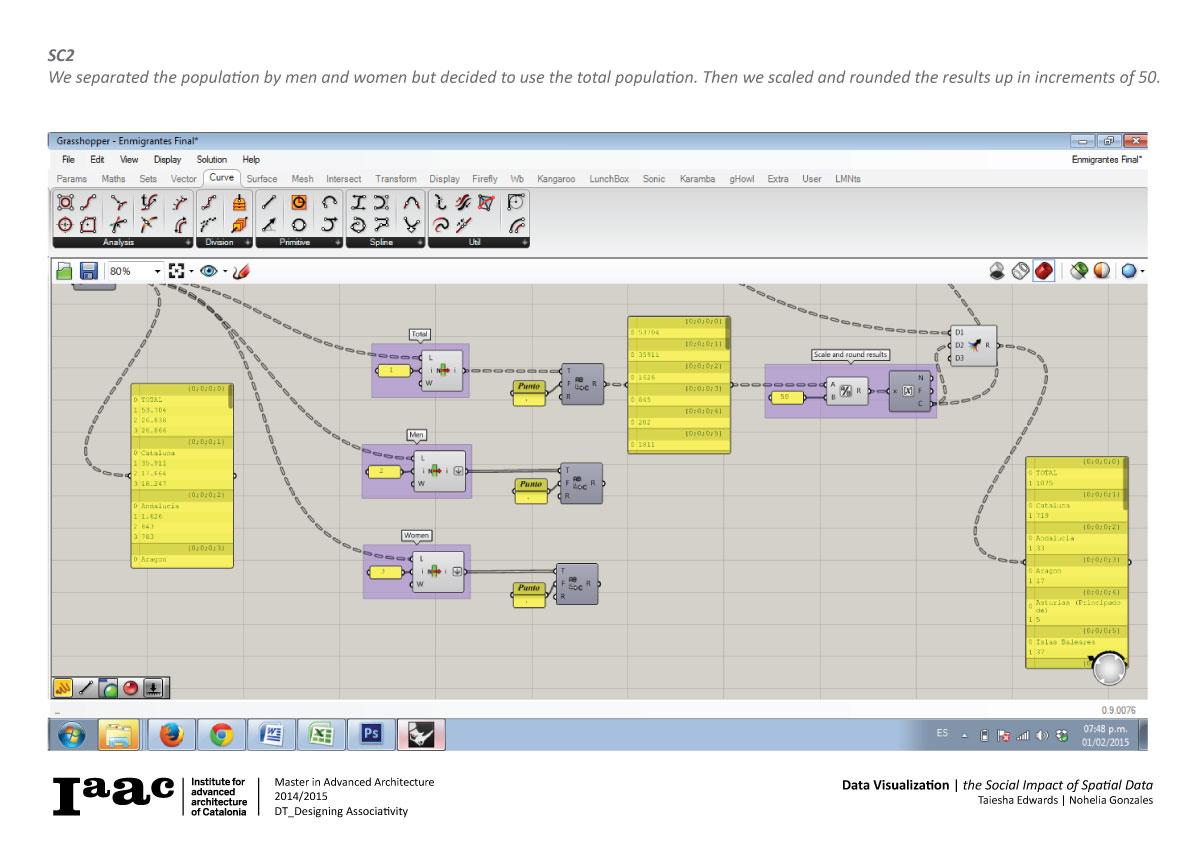 DT_Assignment1-DataVisualization3_150201