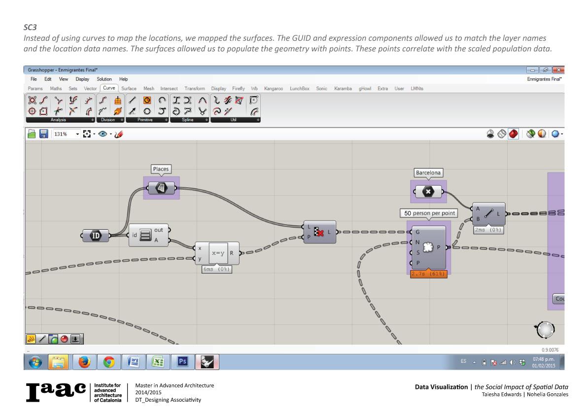 DT_Assignment1-DataVisualization4_150201