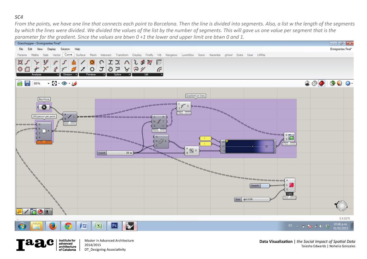 DT_Assignment1-DataVisualization5_150201