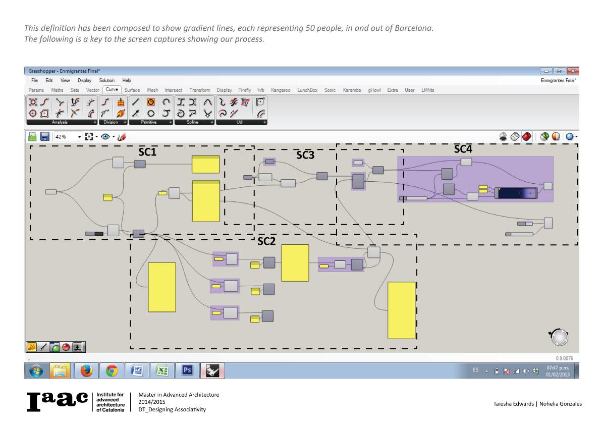 DT_Assignment1-DataVisualization_150201