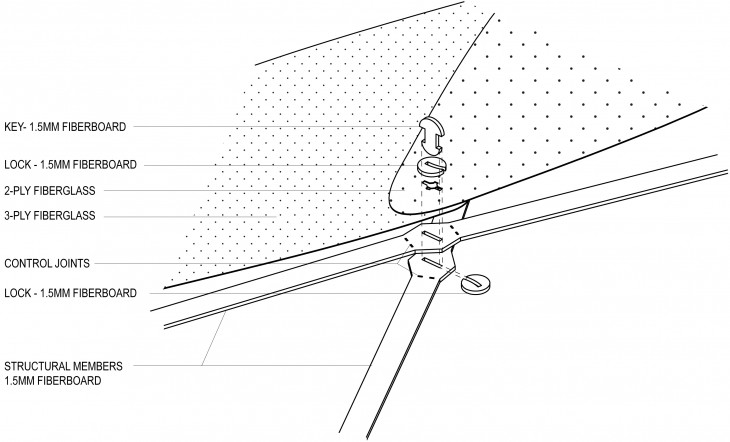 fabrication slides-1