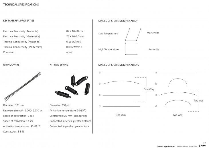 DIGITAL MATTER QUARTER TERM PRESENTATION1