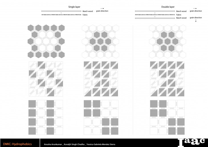 Midterm_Presentation_Hydrophobics-7