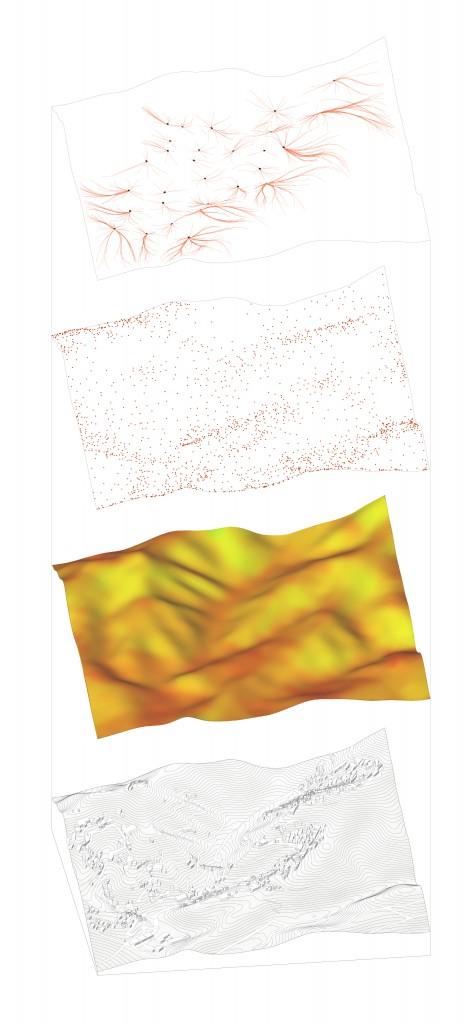 Solar attractors