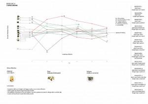 Productive Landscape_Page_12