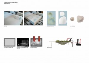 Productive Landscape_Page_71