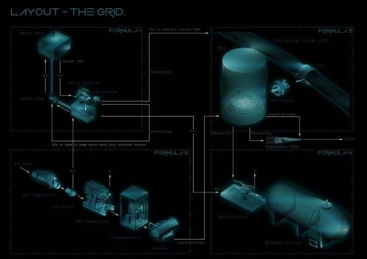 GRID_Layout
