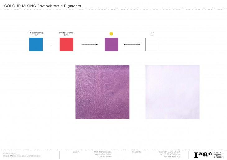 Colourmorph Blog Post_Page_09