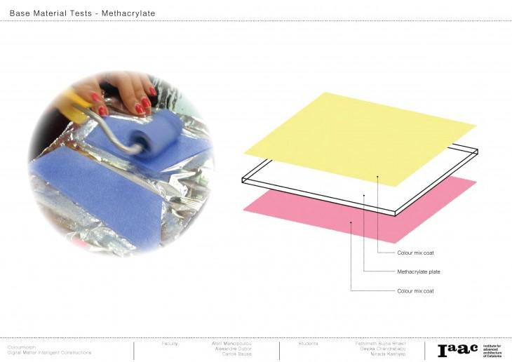 Colourmorph Blog Post_Page_20