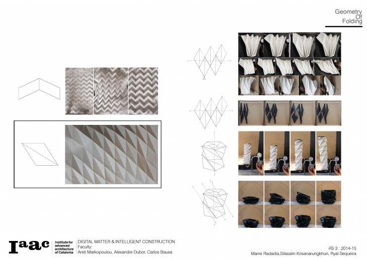 geometry of folding
